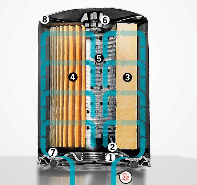 sondage filtre à huile Oil-fi10