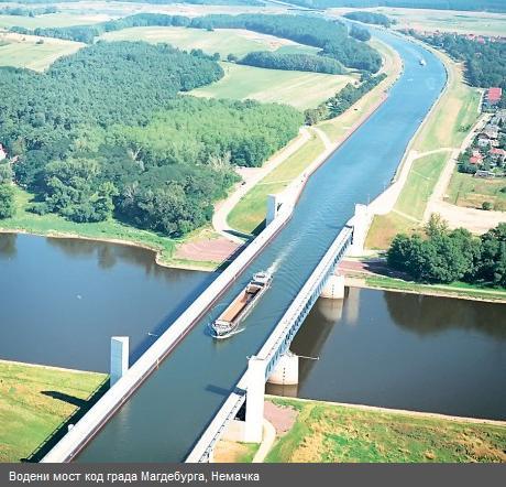 Kanal Dunav-Morava-Vardar ? Mostov10