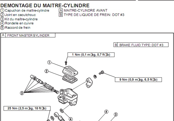 Changement maître cylindre d'embrayage  Cylind10