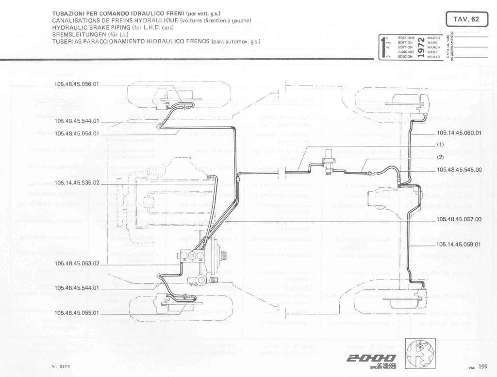 Longueur des tubulures de frein Coupé Bertone Canali12