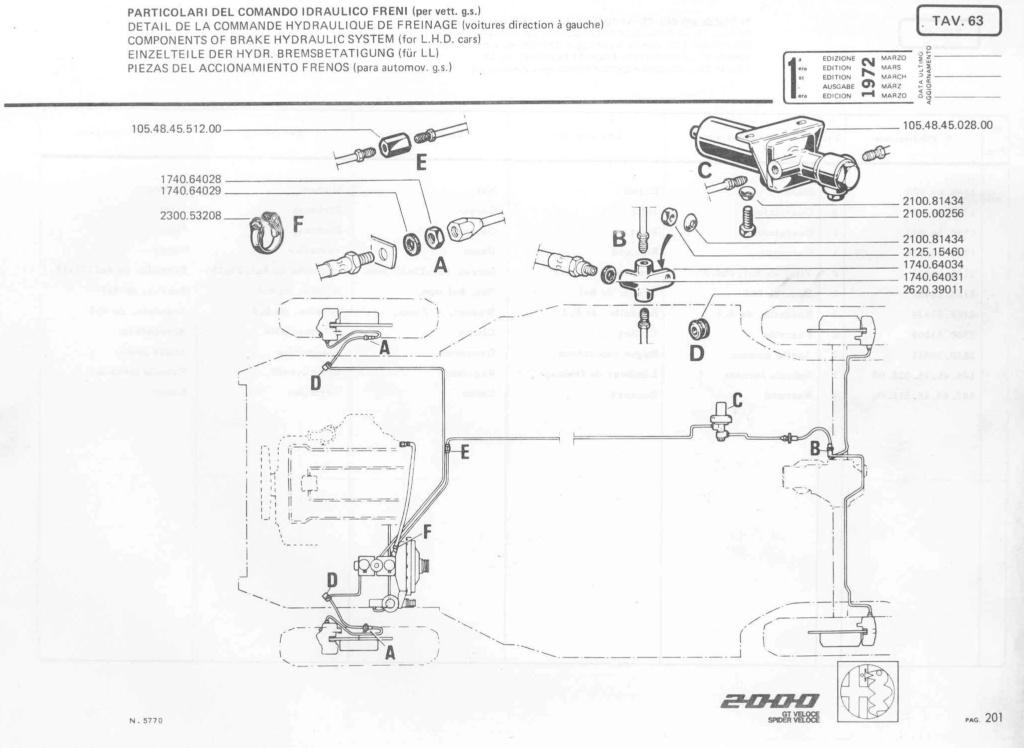 Longueur des tubulures de frein Coupé Bertone Canali13