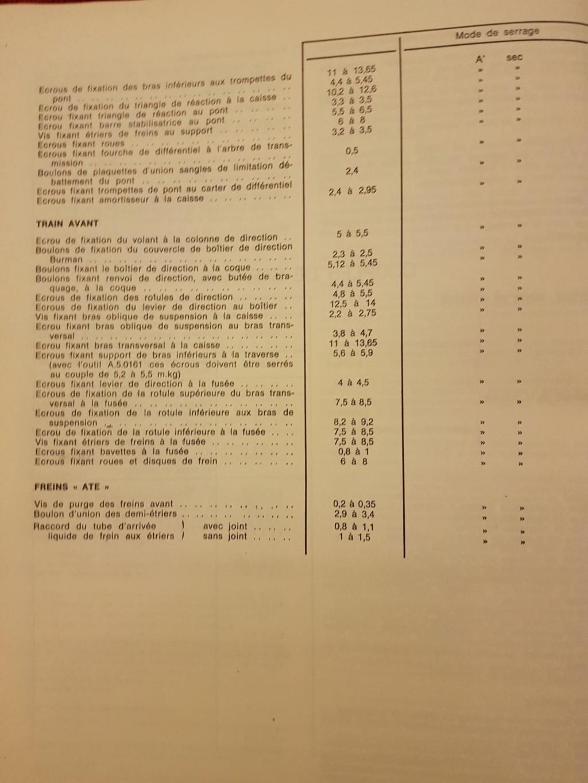 pdf couple de serrage alfa gt 1300 junior Couple10