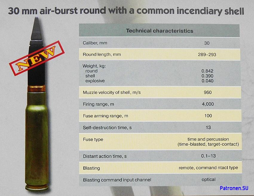 Heavy calibre ammo (Artillliery-IFV-AA-Helos-Naval guns) - Page 5 1-290510