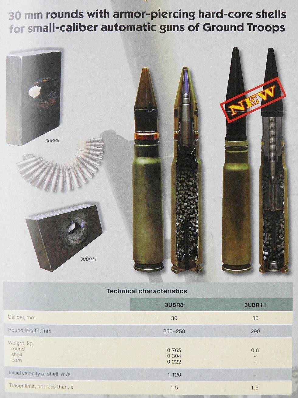 Heavy calibre ammo (Artillliery-IFV-AA-Helos-Naval guns) - Page 5 Scale_11