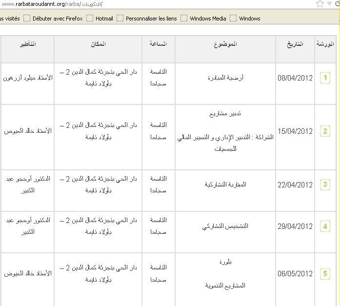 خالد العيوض: الديمقراطية التشاركية  رهان لإدماج الفئات  الهشة  - Page 1 A111