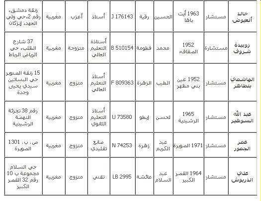 خالد العيوض: الديمقراطية التشاركية  رهان لإدماج الفئات  الهشة A310