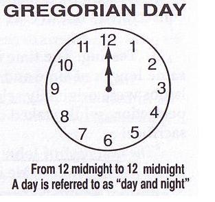 Еврейски календар Gregor10
