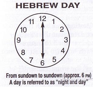 Еврейски календар Hebrew10
