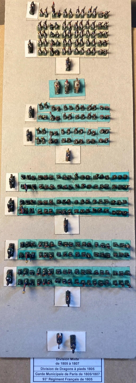 I° Empire : Division regroupant 1 Brigade de Dragons à pieds [1803/1806] + 1 Brigade de la Garde Municipale de PARIS [1802/1812] + le 93° Régiment d'Infanterie [1812] (Au 1/300°). 9-413