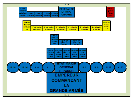 État-Major Général de mon Armée Française du I° Empire au 1/300° [ HEROICS AND ROS ]. Plan_d10