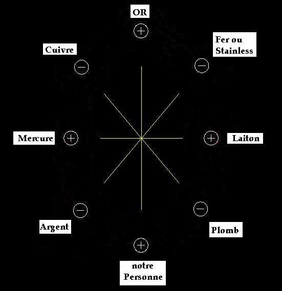 Le miroir noir Metaux11