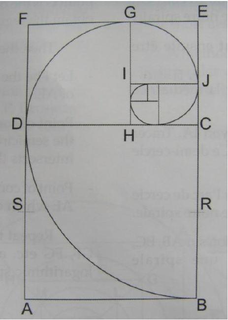 Dessiner une spirale de Cornu ou Clothoïde Volute12