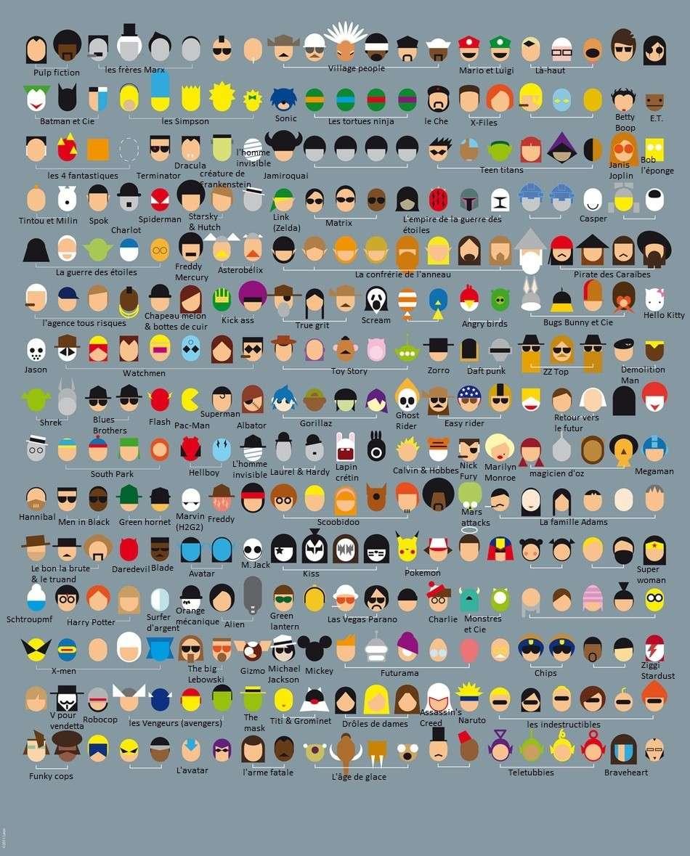 Ma qui sont toutes ces icones de la pop culture Pop-cu10