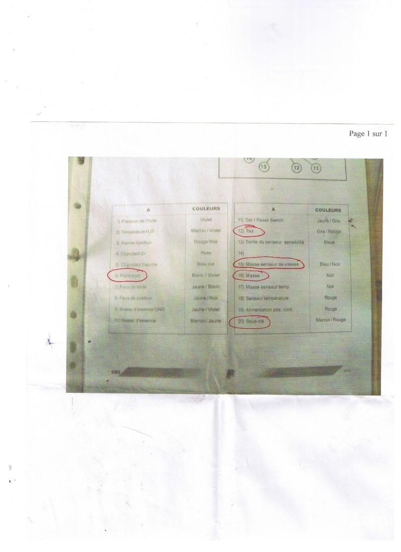 indicateur de rapports engagés 00210