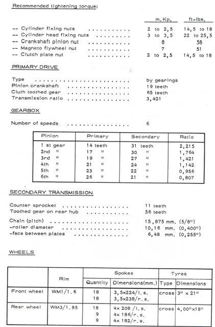 Cappra VA 125 1976 Cci01012