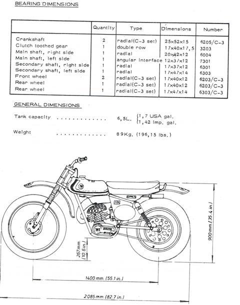 Cappra VA 125 1976 Cci01013