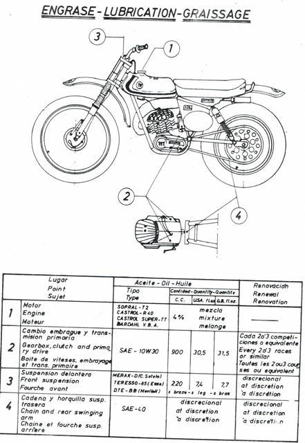 Cappra VA 125 1976 Cci01014