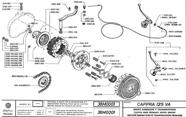 Cappra VA 125 1976 Cci01027
