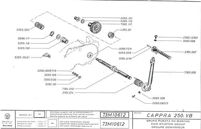 Cappra vb 125 250 et 360 77/78 Cci31111