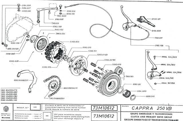Cappra vb 125 250 et 360 77/78 Cci31112