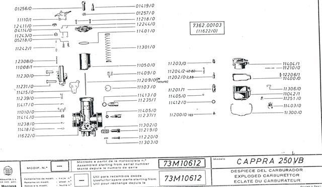Cappra vb 125 250 et 360 77/78 Cci31116