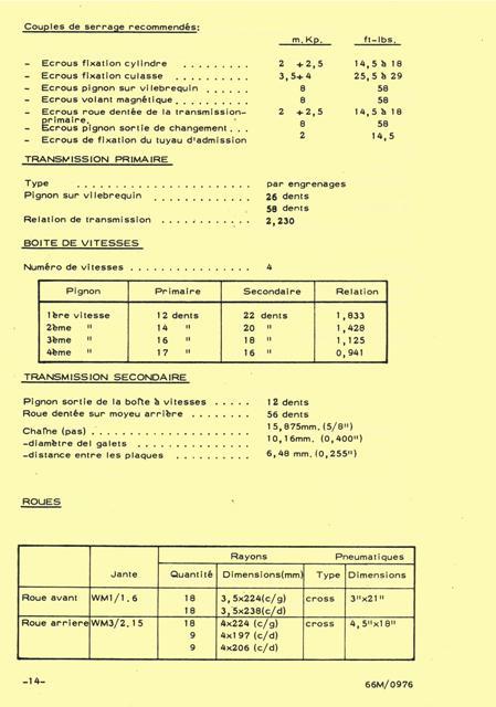Cappra vb 125 250 et 360 77/78 Cci31131