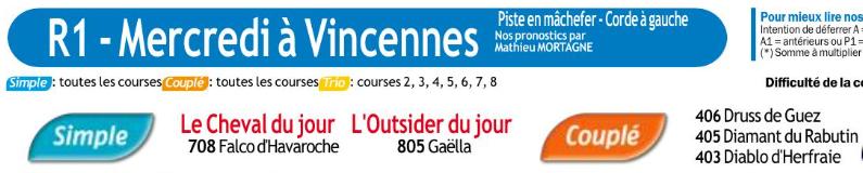 Autres courses PMU du Mercredi 11 Décembre 2019 0590