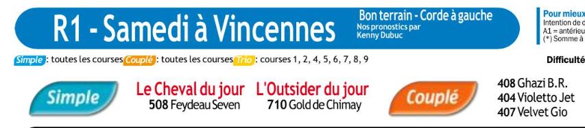 Autres courses PMU du Samedi 14 Décembre 2019 0614