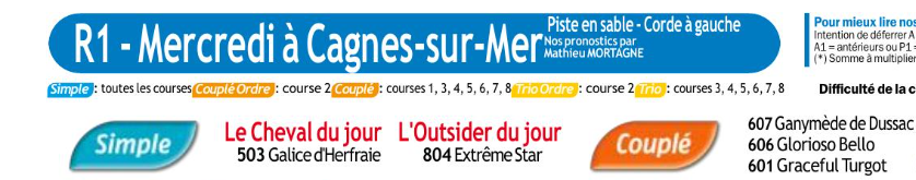 Autres courses PMU du Mercredi 22 janvier 2020 0751