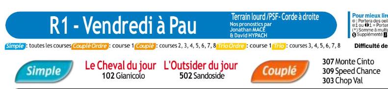Aautres courses PMU du vendredi 24 janvier 2020 0758