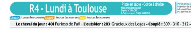 Autres courses PMU du lundi 27 janvier 2020 0771