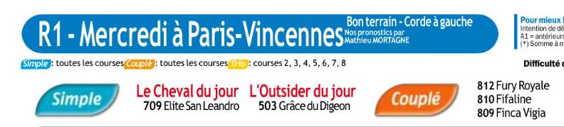 Autres courses PMU du Mercredi 05 février 2020 0801