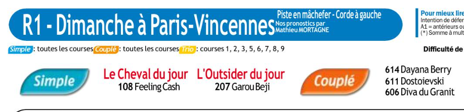 Autres courses PMU du Dimanche 23 Février 2020 0855