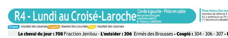 Autres courses PMU du lundi 24 Février 2020 0859