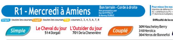 Autres courses PMU du Mercredi 04 mars 2020 0883