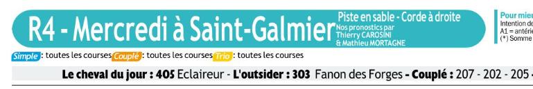 Autres courses PMU du Mercredi 04 mars 2020 0887