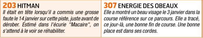 Autres courses PMU du Mercredi 22 janvier 2020 1641