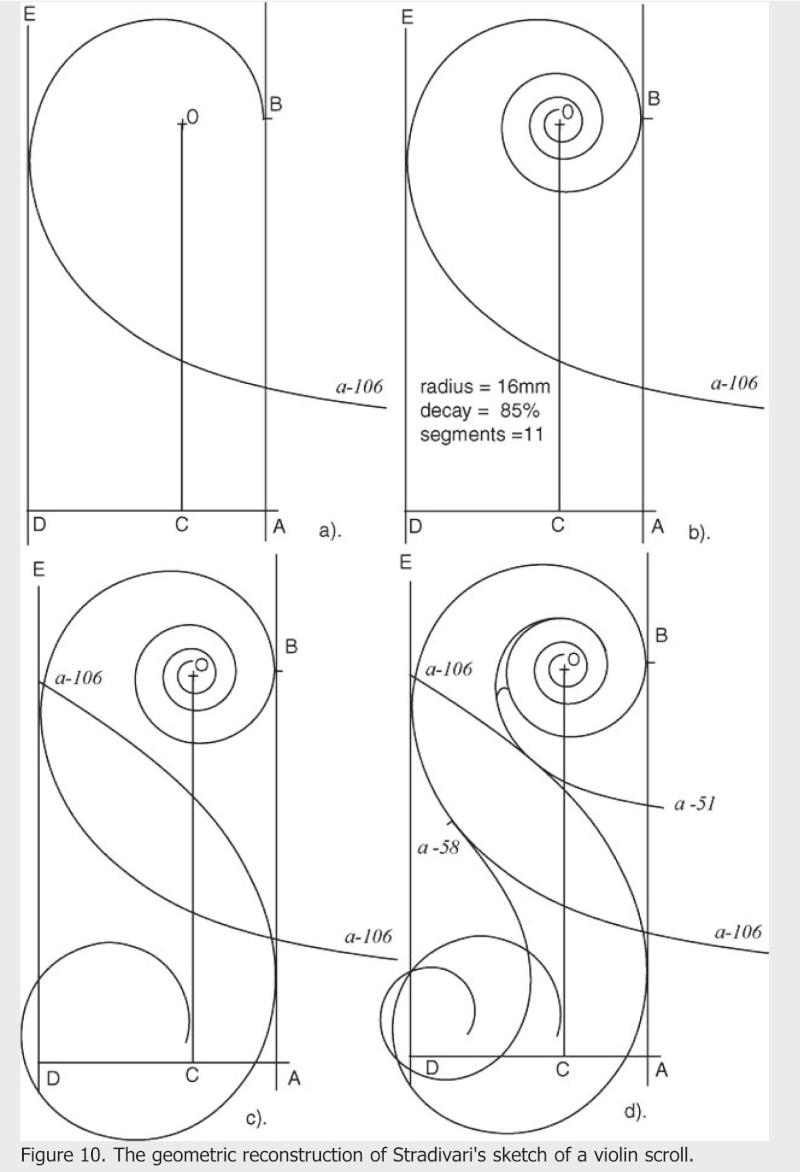 Dessiner une spirale de Cornu ou Clothoïde Deriva11