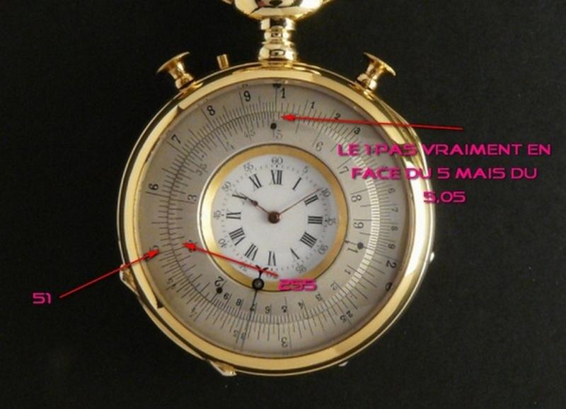 Une montre étonnante, la Juvénia arithmo! 32371310