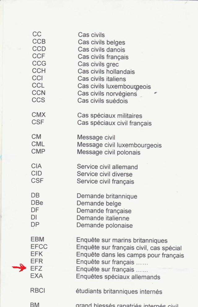 Etiquette du CICR de Genève. _a5_10