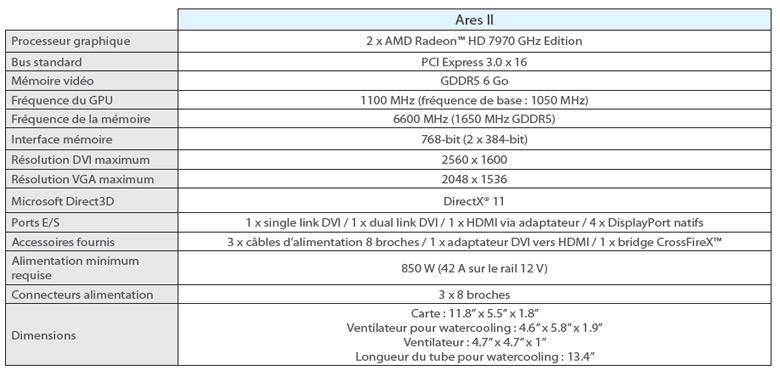 Asus annonce la ROG ARES II Tablea10
