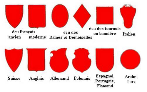 L'HÉRALDIQUE : LA SCIENCE DES BLASONS Formes10