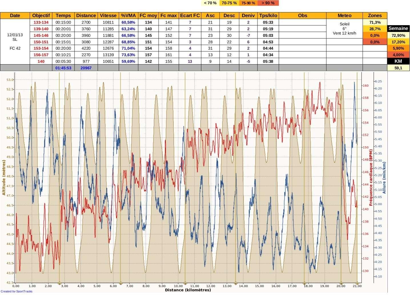 Ricorée ---) [27 janvier 2013] prépa 10 km de Betton - Page 5 Img111