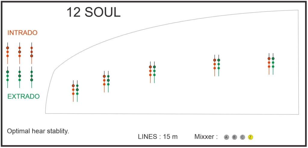 PMA's ( profile moment adjuster) pour la Soul: vos réglages?  36226110