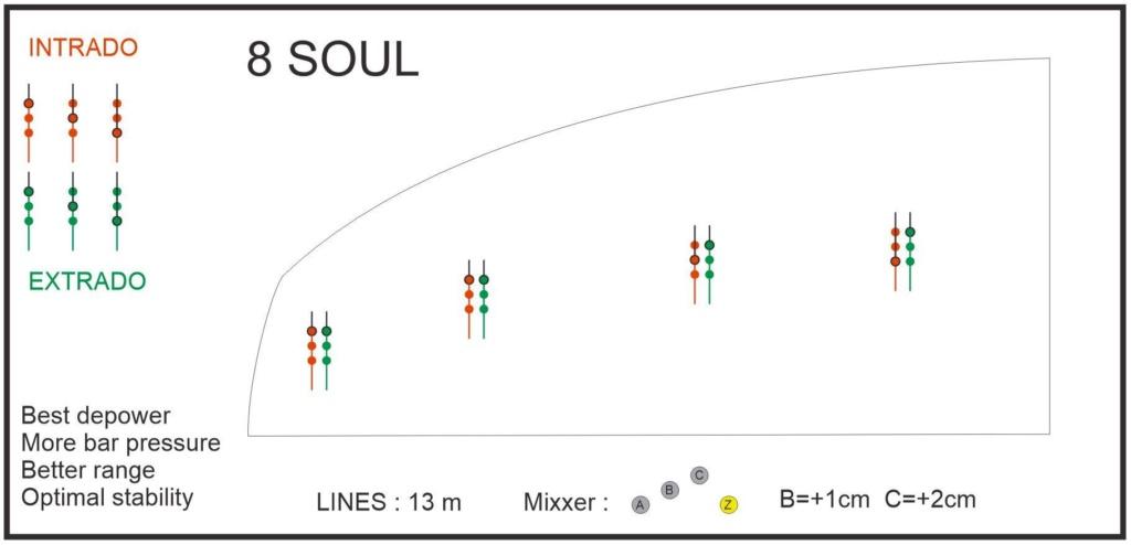 PMA's ( profile moment adjuster) pour la Soul: vos réglages?  36250810