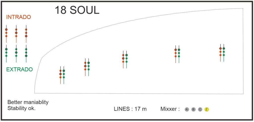 PMA's ( profile moment adjuster) pour la Soul: vos réglages?  36261010