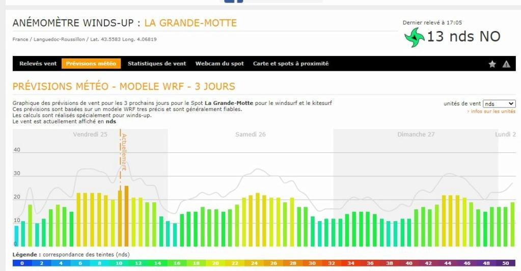 Engie Kite Tour La Grande Motte 25/27 Septembre Captur16