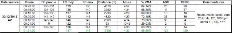 Dep1703 ---) Vers le 10km de Nice (06/01/2013) - Page 4 Captur24
