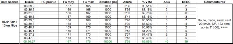 Dep1703 ---) Vers le 10km de Nice (06/01/2013) - Page 4 Captur28