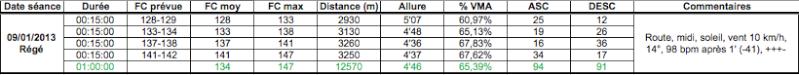 Dep1703 ---) Vers le 10km de Nice (06/01/2013) - Page 5 Captur32